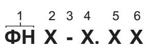 Структура обозначения_ФН.jpg
